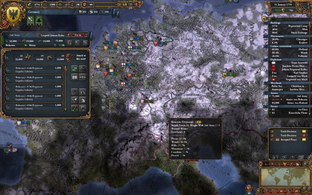 Tyskland har aldrig varit så stort innan.